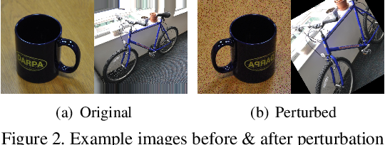 Figure 3 for Characterizing and Avoiding Negative Transfer