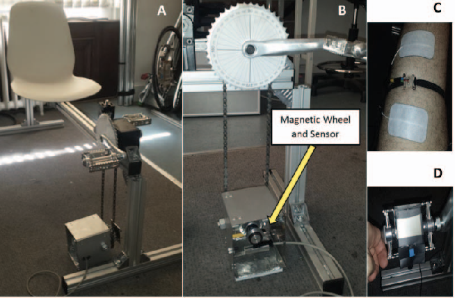 Figure 1 for Mechanomyography based closed-loop Functional Electrical Stimulation cycling system