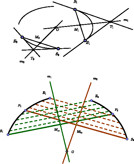 Figure 2 for A Fast Ellipse Detector Using Projective Invariant Pruning