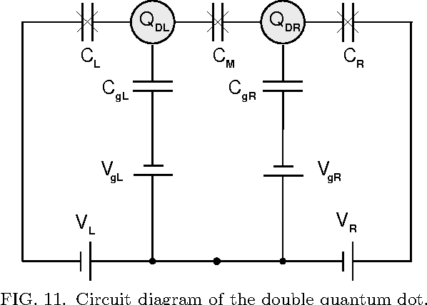 Figure 11 From Transport Through Double Quantum Dots Semantic Scholar