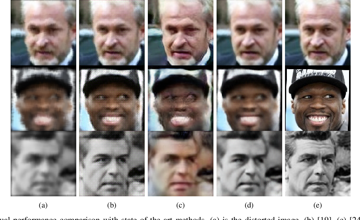 Figure 3 for ATFaceGAN: Single Face Image Restoration and Recognition from Atmospheric Turbulence