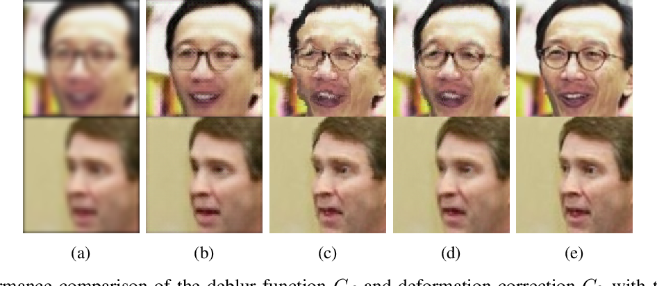 Figure 4 for ATFaceGAN: Single Face Image Restoration and Recognition from Atmospheric Turbulence
