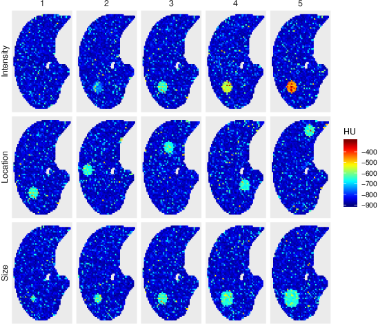 Figure 2 for Cluster Activation Mapping with Applications to Medical Imaging