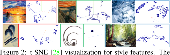 Figure 1 for Multimodal Style Transfer via Graph Cuts