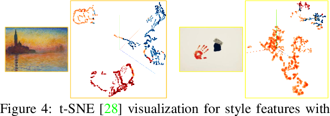 Figure 3 for Multimodal Style Transfer via Graph Cuts
