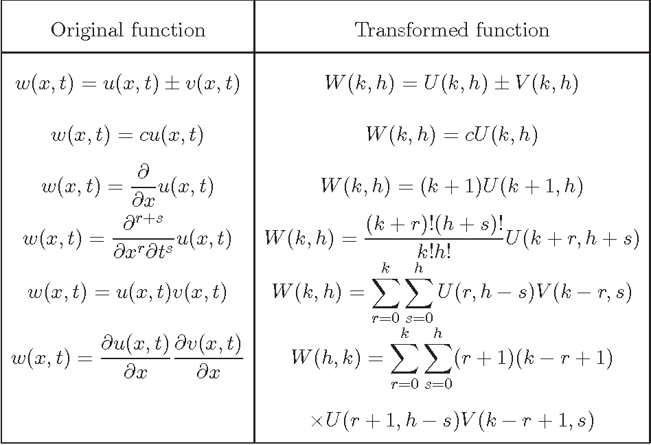 PDF] APPLICATION OF DIFFERENTIAL TRANSFORMATION METHOD FOR SOLVING A