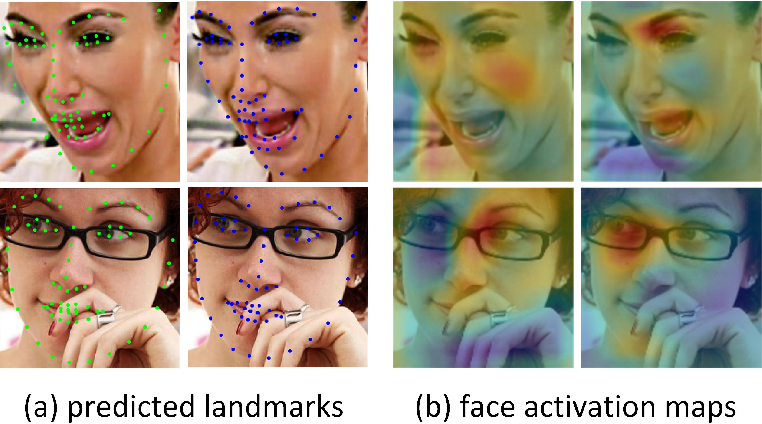 Figure 1 for Robust Facial Landmark Detection by Cross-order Cross-semantic Deep Network