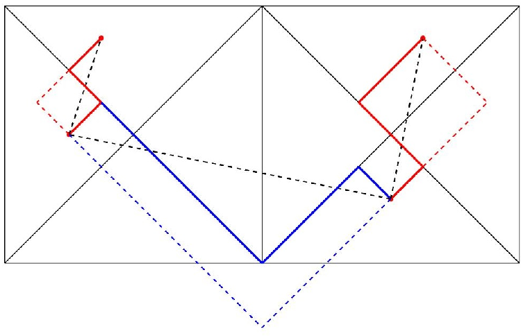 Figure 2: Illustration for these cases