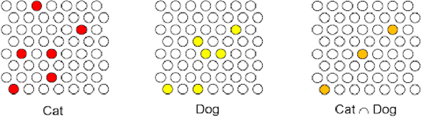 Figure 1 for Sequential change-point detection for mutually exciting point processes over networks