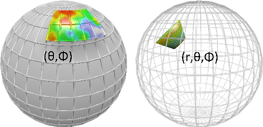 Figure 1 for Representation Learning on Unit Ball with 3D Roto-Translational Equivariance