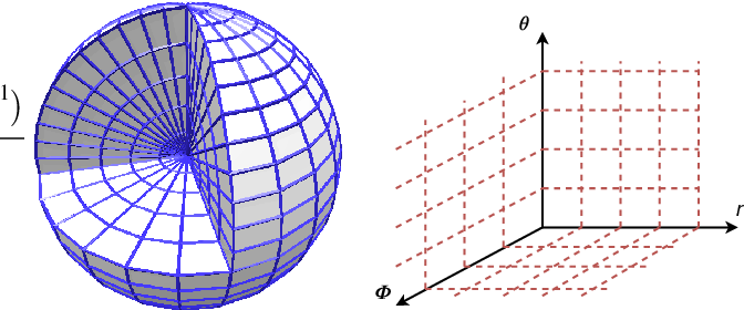 Figure 3 for Representation Learning on Unit Ball with 3D Roto-Translational Equivariance