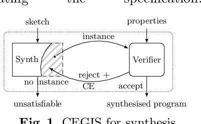 Figure 1 for Counterexample-Driven Synthesis for Probabilistic Program Sketches