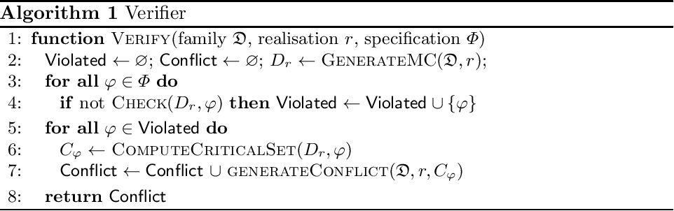 Figure 3 for Counterexample-Driven Synthesis for Probabilistic Program Sketches