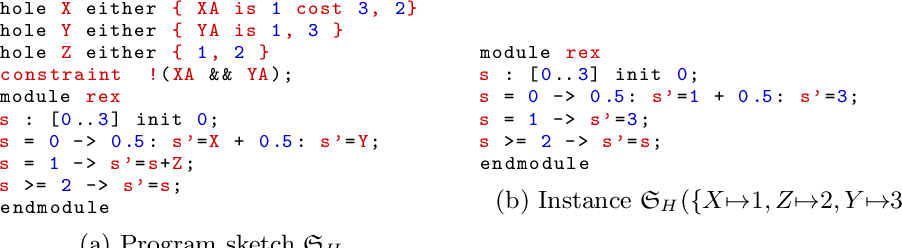 Figure 4 for Counterexample-Driven Synthesis for Probabilistic Program Sketches