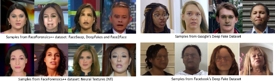 Figure 2 for VideoForensicsHQ: Detecting High-quality Manipulated Face Videos