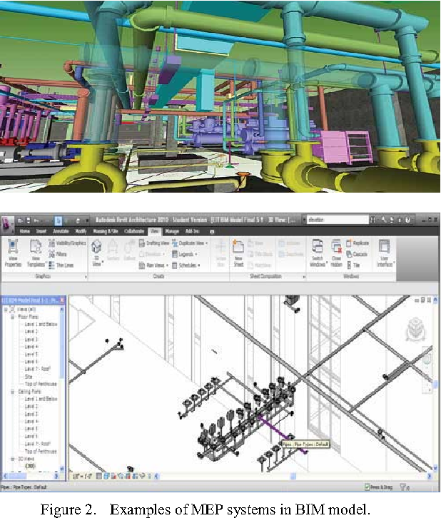 Figure 2 from Building Information Modeling and simulation