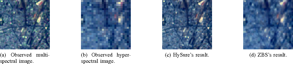 Figure 2 for A convex formulation for hyperspectral image superresolution via subspace-based regularization