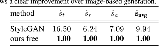 Figure 4 for Generative Layout Modeling using Constraint Graphs