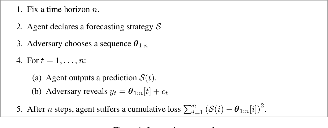 Figure 1 for Adaptive Online Estimation of Piecewise Polynomial Trends