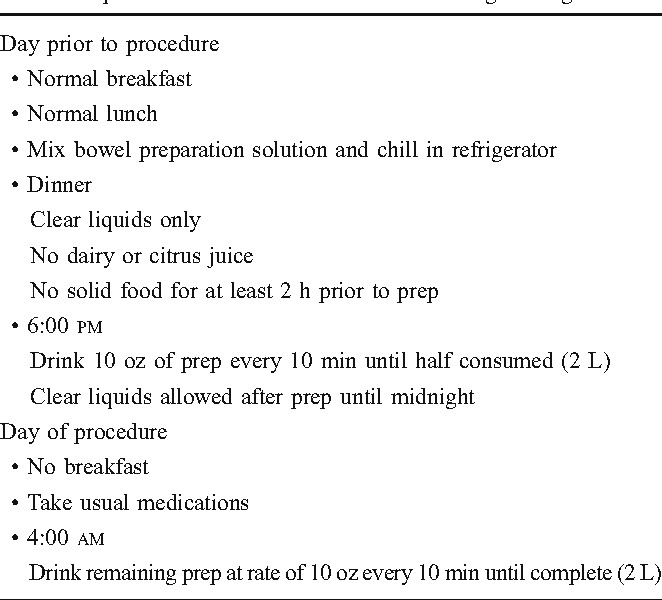 Table 2 From Update On Preparation For Colonoscopy Semantic Scholar