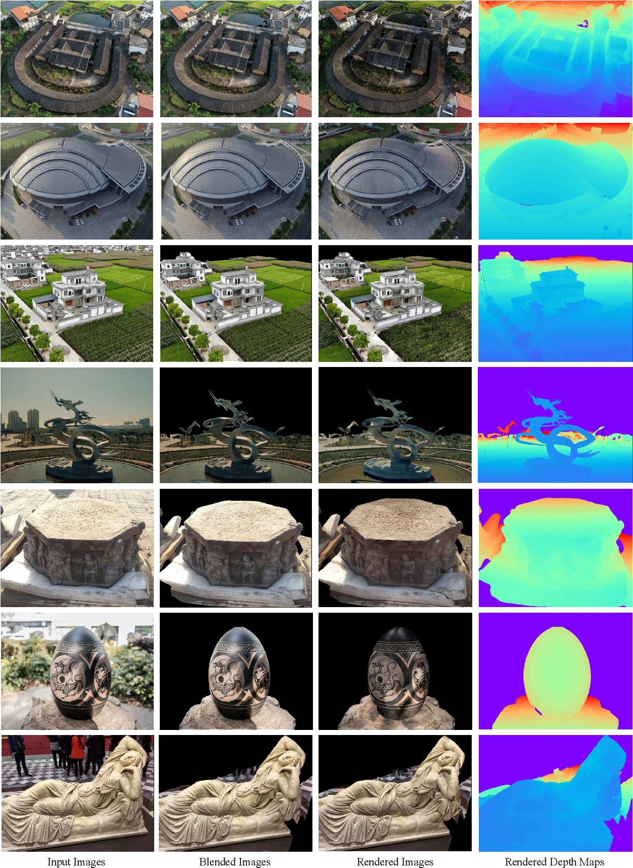Figure 3 for BlendedMVS: A Large-scale Dataset for Generalized Multi-view Stereo Networks