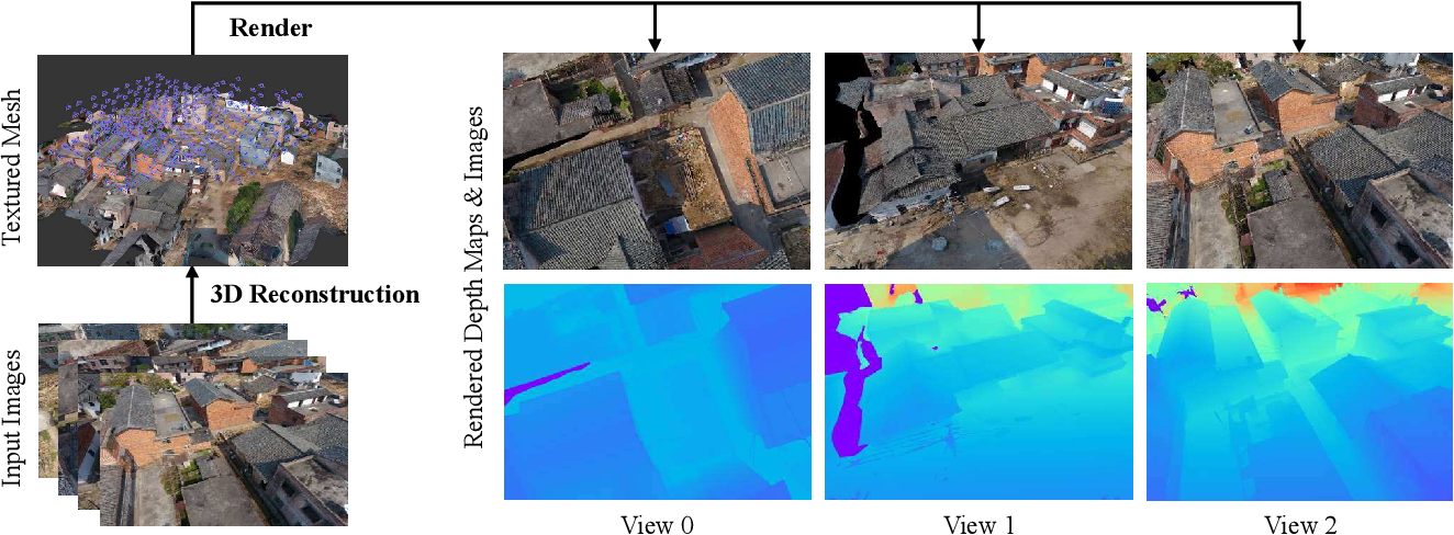 Figure 1 for BlendedMVS: A Large-scale Dataset for Generalized Multi-view Stereo Networks