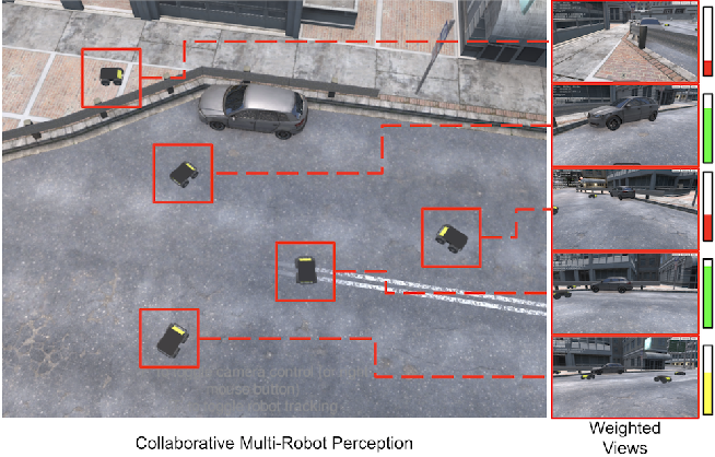 Figure 1 for Simultaneous View and Feature Selection for Collaborative Multi-Robot Recognition