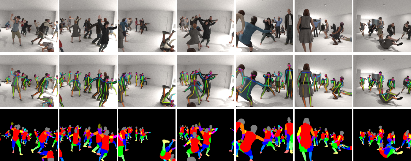Figure 2 for Cross-Domain Complementary Learning with Synthetic Data for Multi-Person Part Segmentation