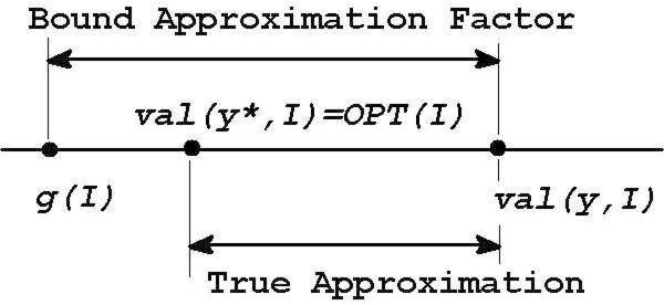 figure 9.3