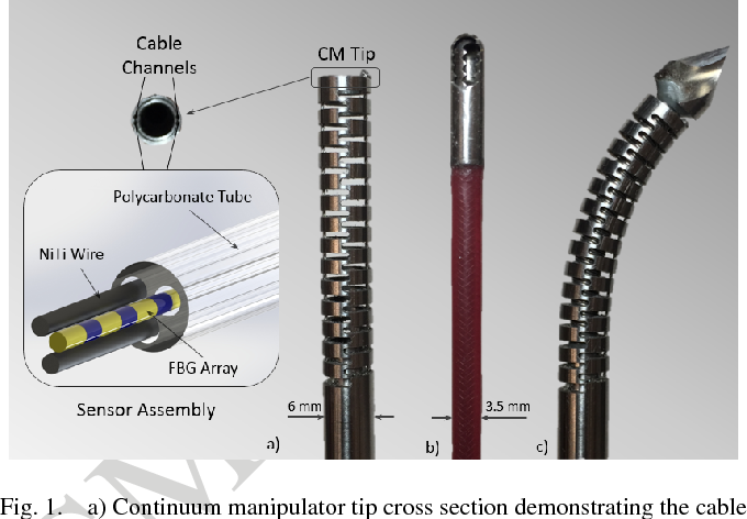Figure 1 for On The Effect of Vibration on Shape Sensing of Continuum Manipulators Using Fiber Bragg Gratings