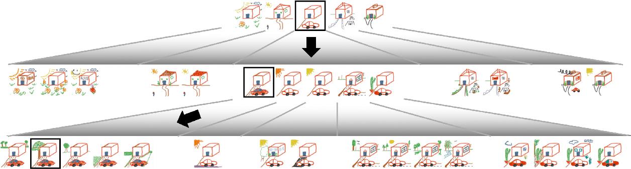Figure 2 for Exploring Crowd Co-creation Scenarios for Sketches