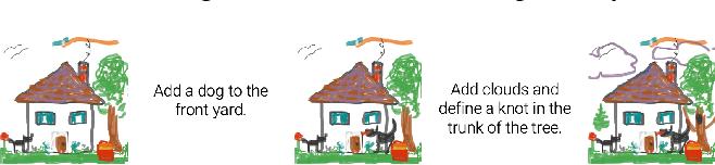 Figure 4 for Exploring Crowd Co-creation Scenarios for Sketches
