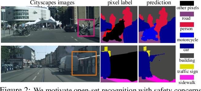 Figure 2 for OpenGAN: Open-Set Recognition via Open Data Generation