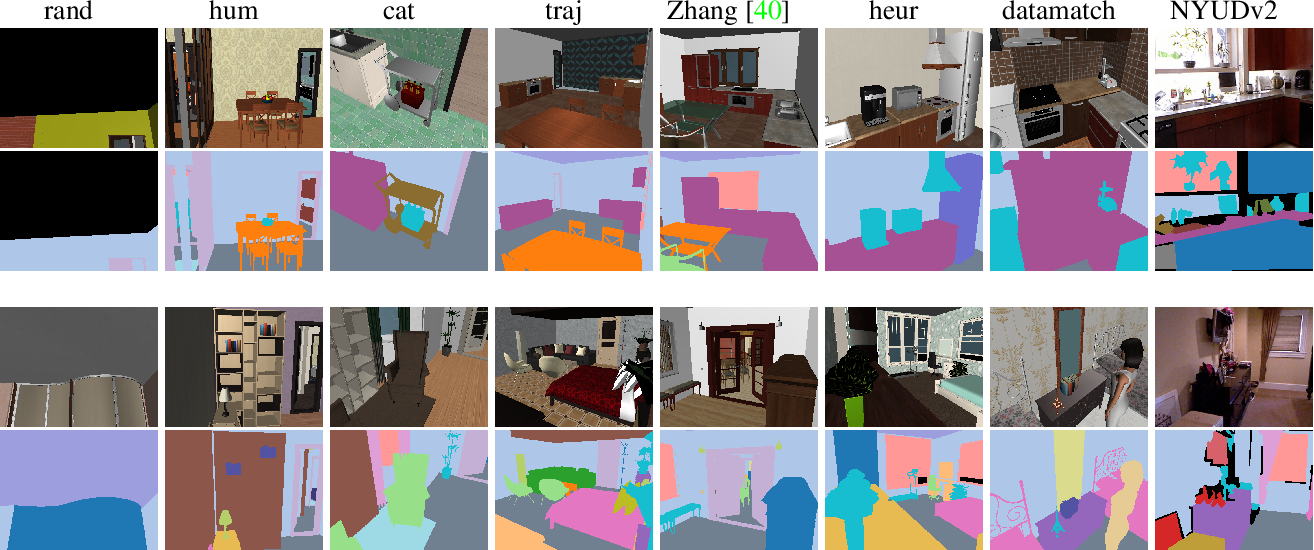 Figure 3 for Learning Where to Look: Data-Driven Viewpoint Set Selection for 3D Scenes