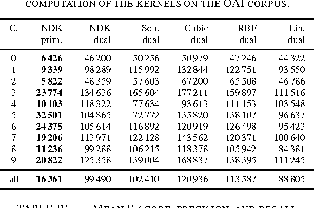 Figure 4 for Complex Decomposition of the Negative Distance kernel