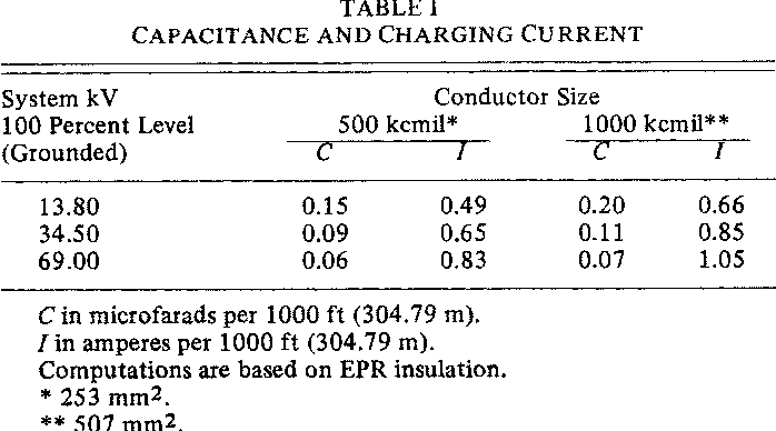 Voltage drop calculations for electrically short insulated table i greentooth Gallery