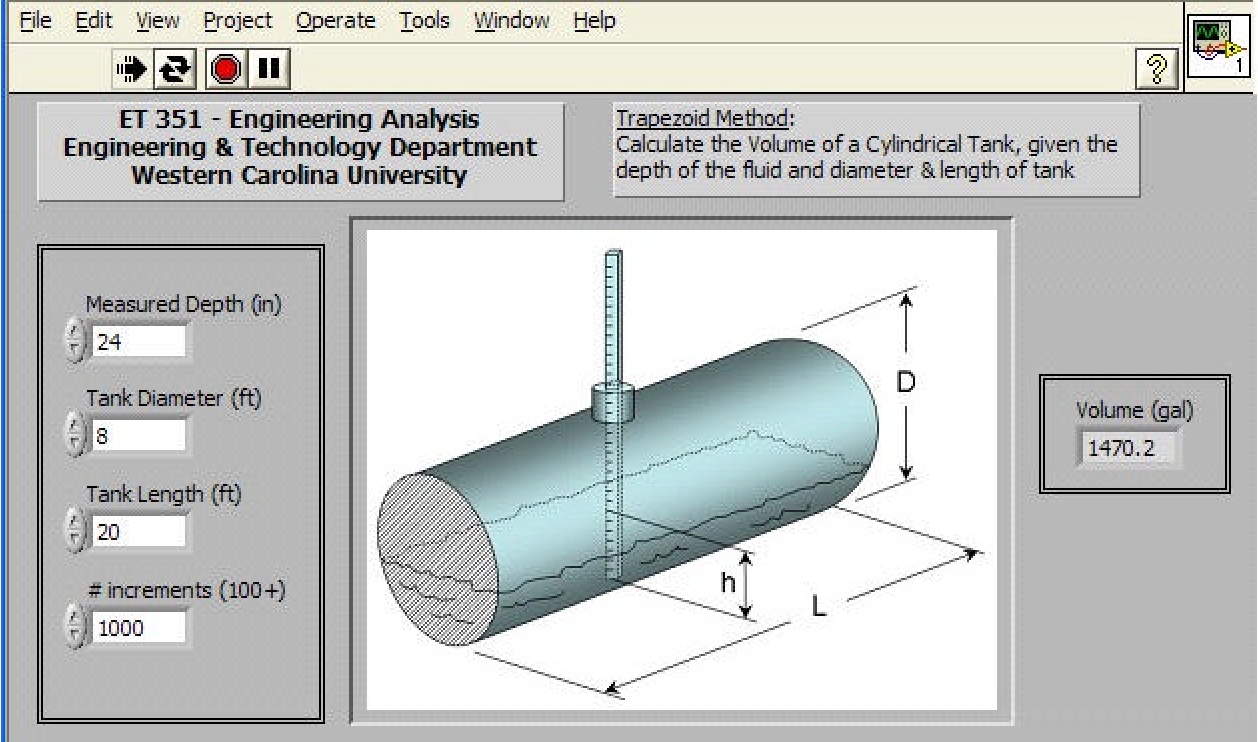 Integrating LabVIEW ® into Engineering Technology Curricula