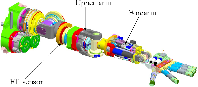 Figure 1 for Identification of Fully Physical Consistent Inertial Parameters using Optimization on Manifolds