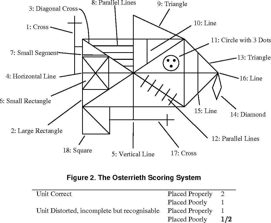 2 D As Built Floor Plans Figure 2 From Automated Scoring Of A Neuropsychological