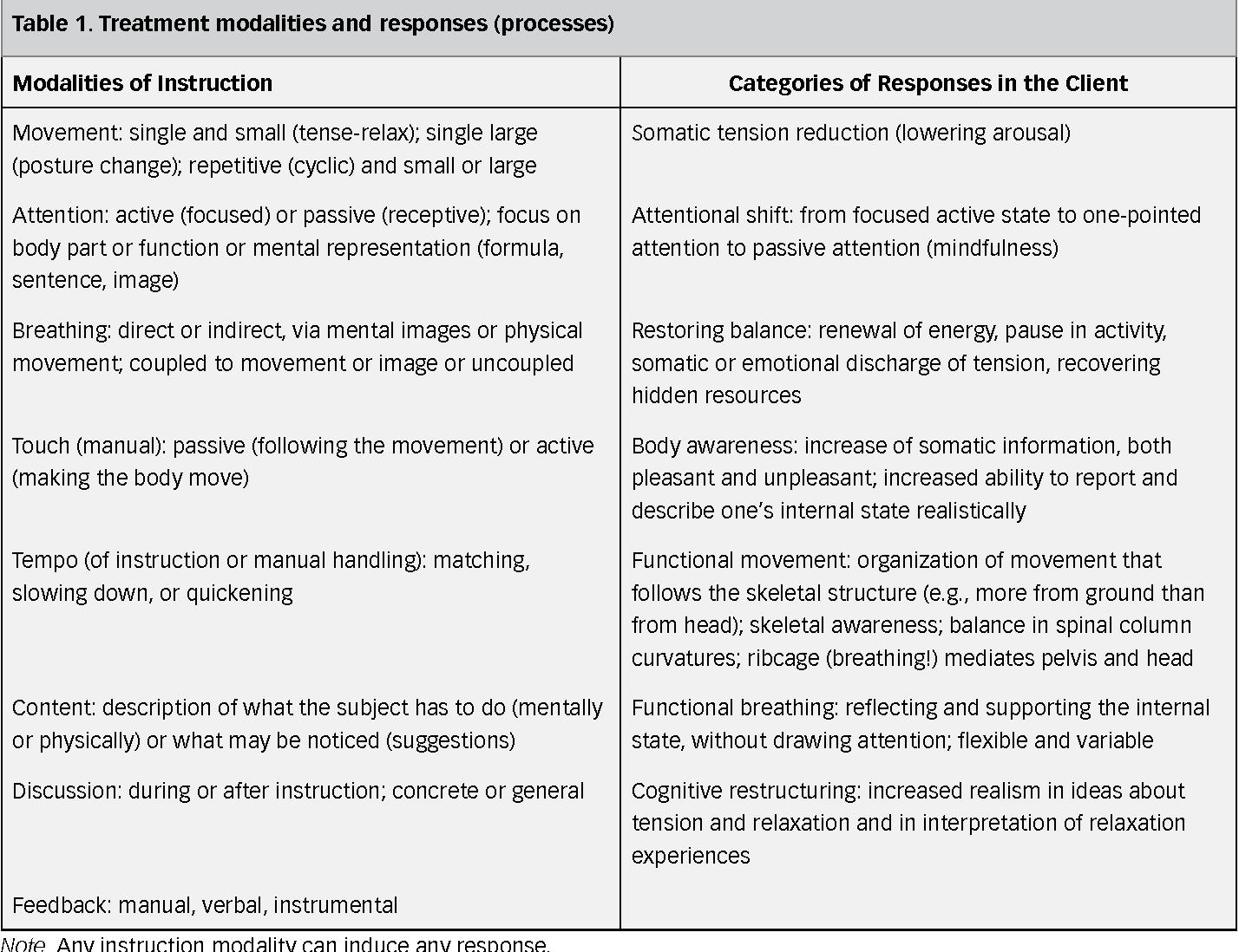 PDF] Whole-Body Breathing - Semantic Scholar