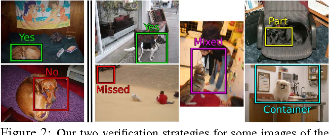 Figure 3 for We don't need no bounding-boxes: Training object class detectors using only human verification