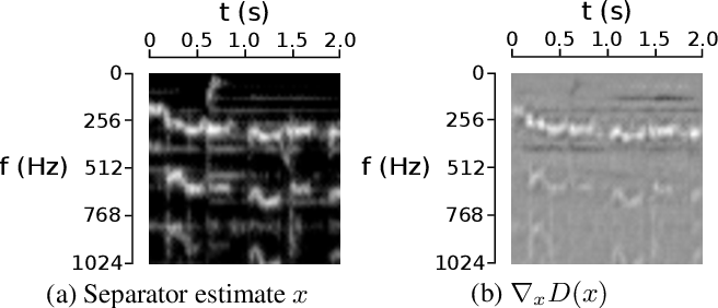 Figure 3 for Adversarial Semi-Supervised Audio Source Separation applied to Singing Voice Extraction