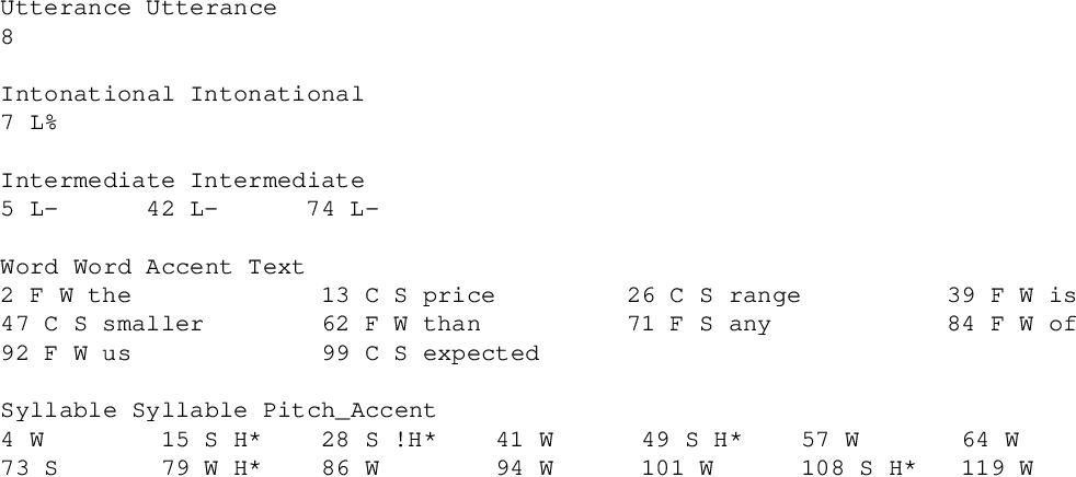 Figure 2 for A Formal Framework for Linguistic Annotation (revised version)
