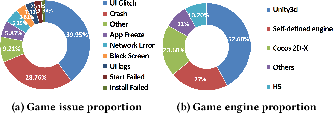 Figure 3 for GLIB: Towards Automated Test Oracle for Graphically-Rich Applications