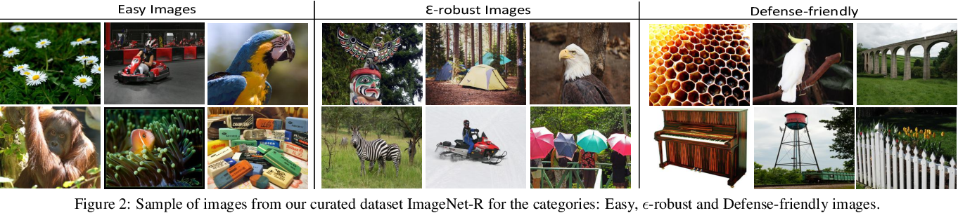 Figure 4 for Defense-friendly Images in Adversarial Attacks: Dataset and Metrics for Perturbation Difficulty
