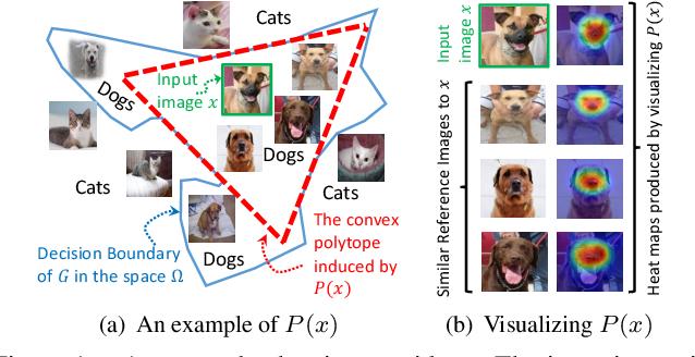 Figure 1 for Finding Representative Interpretations on Convolutional Neural Networks