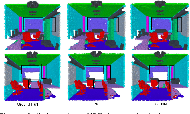 Figure 4 for Exploiting Local Geometry for Feature and Graph Construction for Better 3D Point Cloud Processing with Graph Neural Networks