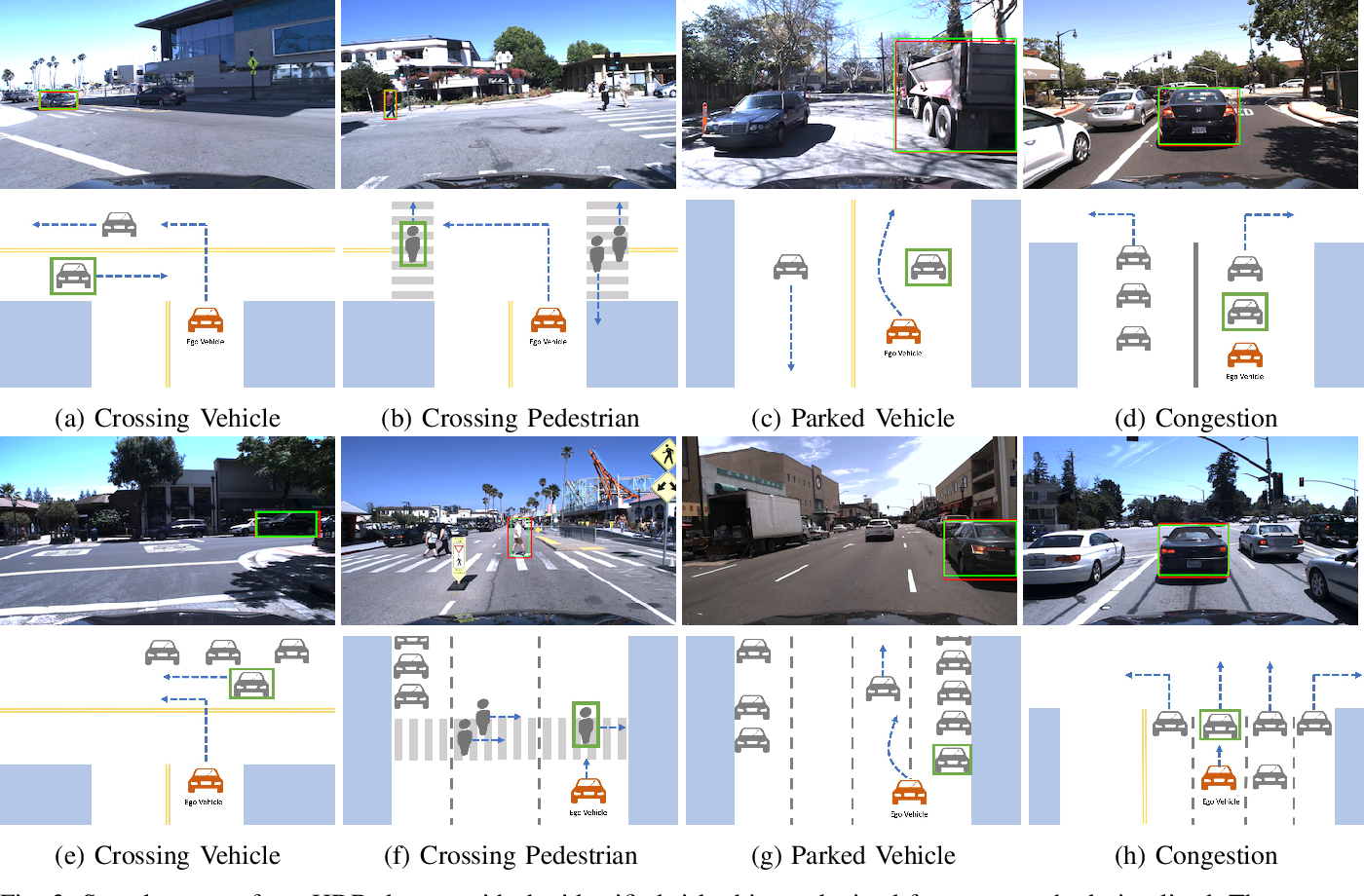 Figure 3 for Who Make Drivers Stop? Towards Driver-centric Risk Assessment: Risk Object Identification via Causal Inference