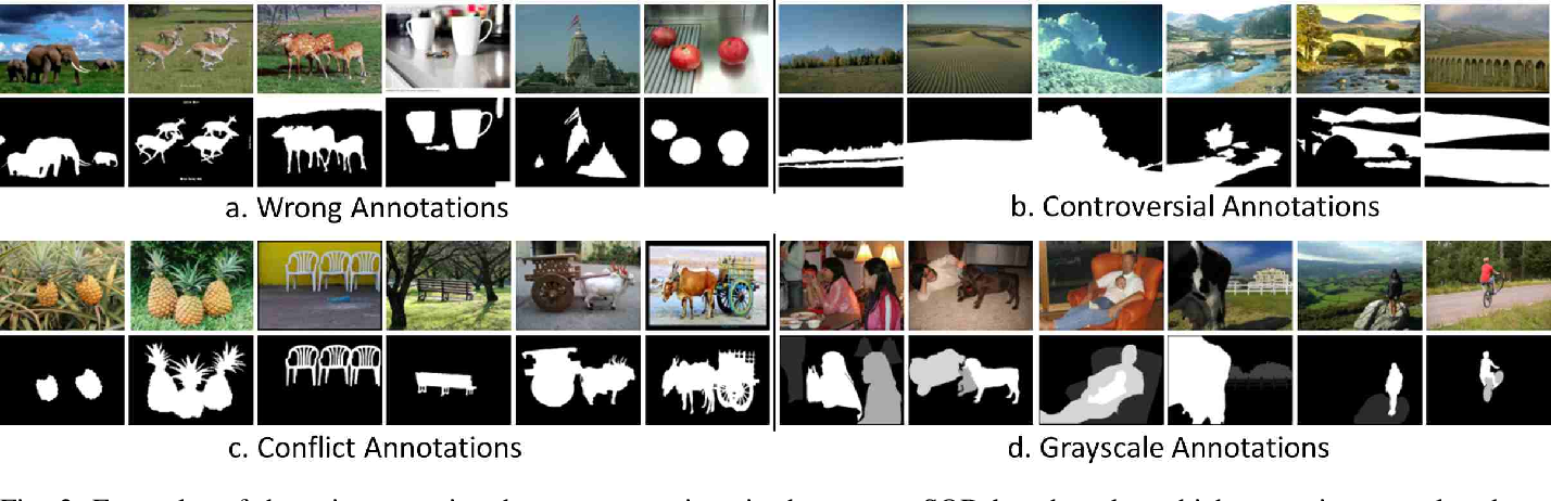 Figure 3 for A Deeper Look at Salient Object Detection: Bi-stream Network with a Small Training Dataset