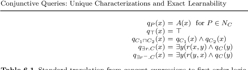 Figure 3 for Conjunctive Queries: Unique Characterizations and Exact Learnability
